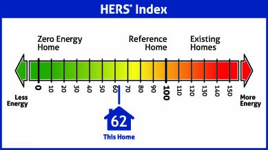 103% Increase in the Number of HERS Rated Net Zero Energy Homes from 2013 to 2015
